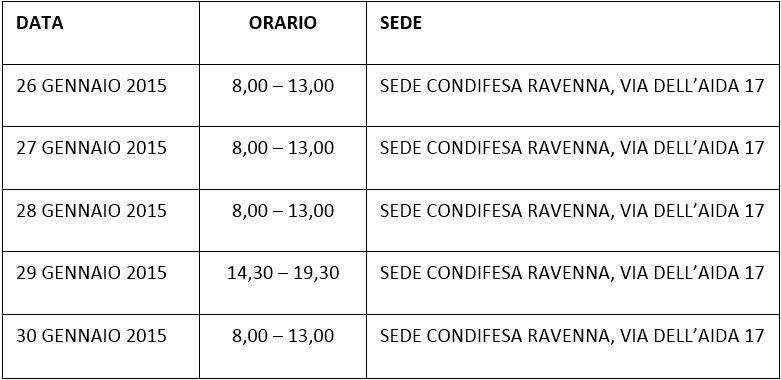 Calendario Infopac Condifesa Ravenna 2015