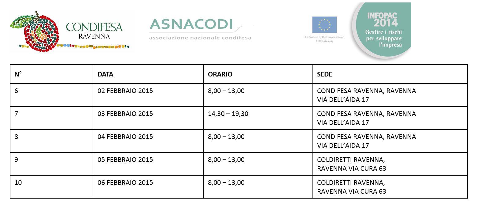 Infopac Condifesa Ravenna Calendario dal 02-02-2015 al 06-02-2015