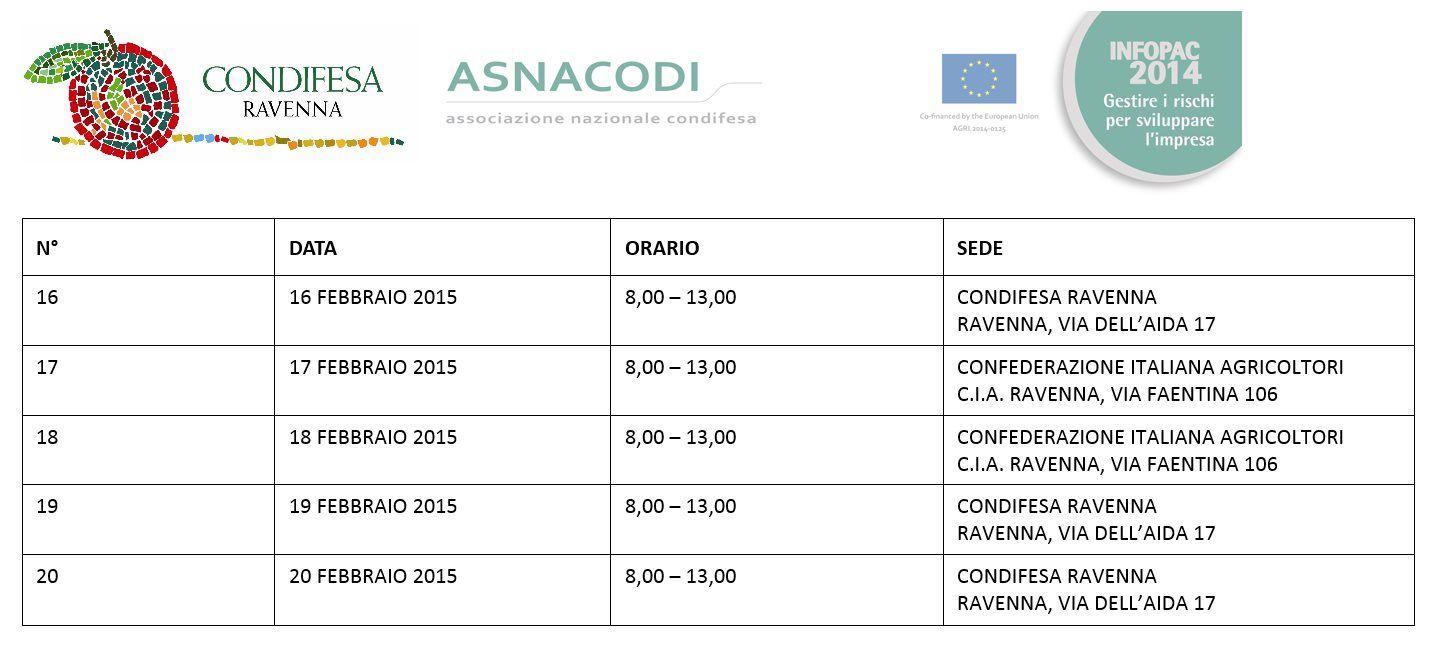 Infopoint Condifesa Ravenna Infopac 2015 4 settimana